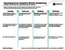 There Are No Problems Worth Solving — Only Questions Worth Asking